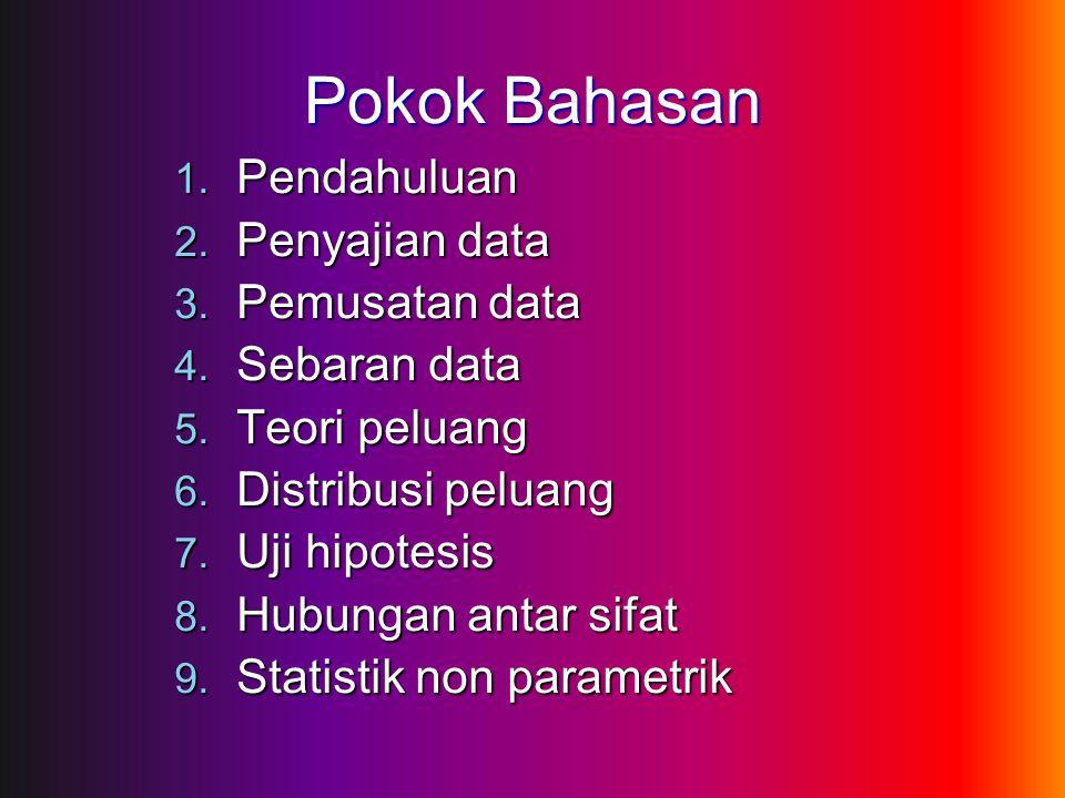 Pokok Bahasan 1. P endahuluan 2. P enyajian data 3. P emusatan data 4. S ebaran data 5. T eori peluang 6. D istribusi peluang 7. U ji hipotesis 8. H u