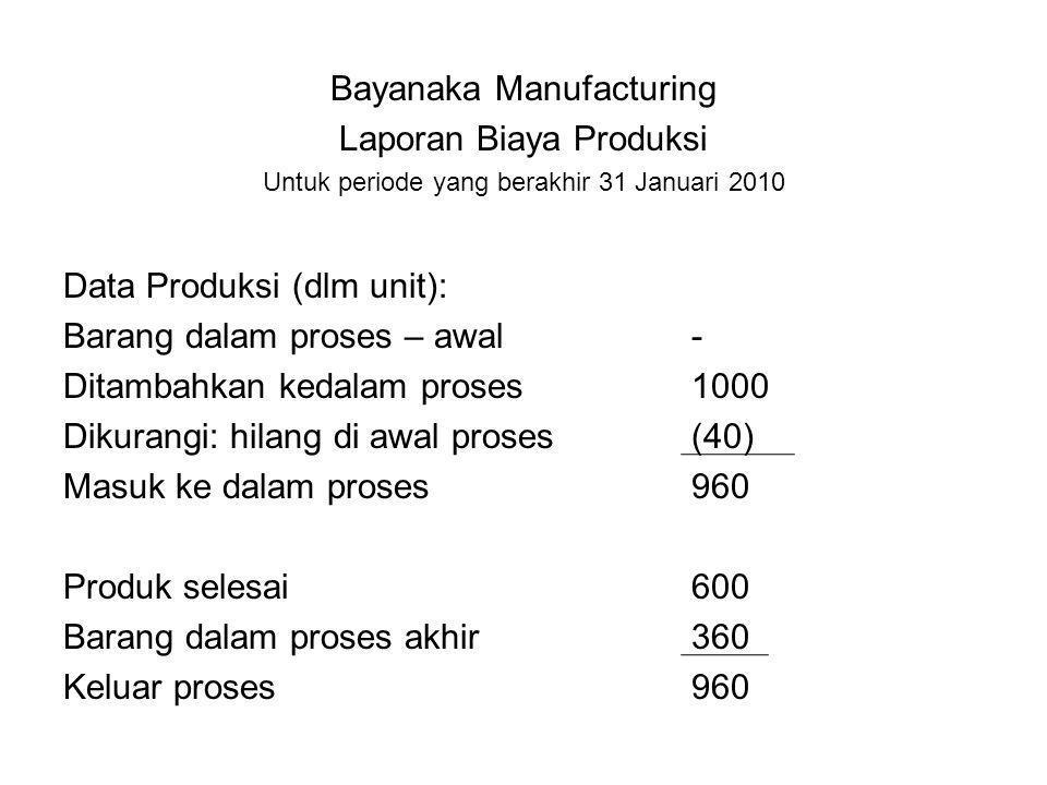 Akumulasi Biaya Produksi: Total BiayaU.ERp/U Biaya Bahan Baku1.125.0009241218 Biaya Tenaga Kerja 720.000870 828 Biaya Overhead Pabrik 900.0008701034 Total Biaya Produksi2.745.0003080 Alokasi Biaya Produksi: Alokasi untuk BDP – Akhir: BBB 400 x Rp.