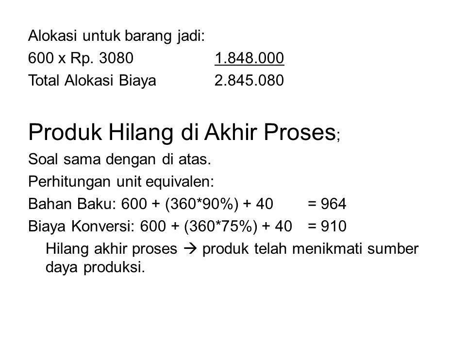 Alokasi untuk barang jadi: 600 x Rp.