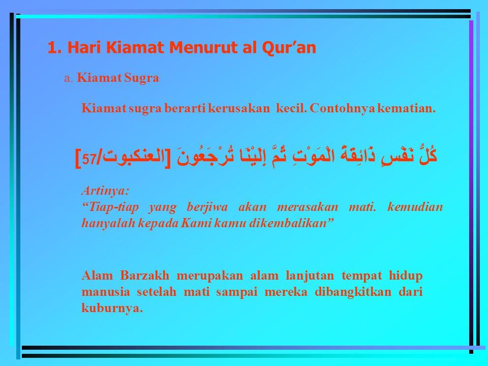 1. Hari Kiamat Menurut al Qur'an a. Kiamat Sugra Kiamat sugra berarti kerusakan kecil. Contohnya kematian. كُلُّ نَفْسٍ ذَائِقَةُ الْمَوْتِ ثُمَّ إِلَ