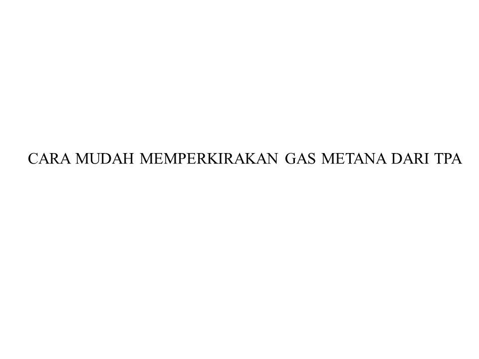 CARA MUDAH MEMPERKIRAKAN GAS METANA DARI TPA