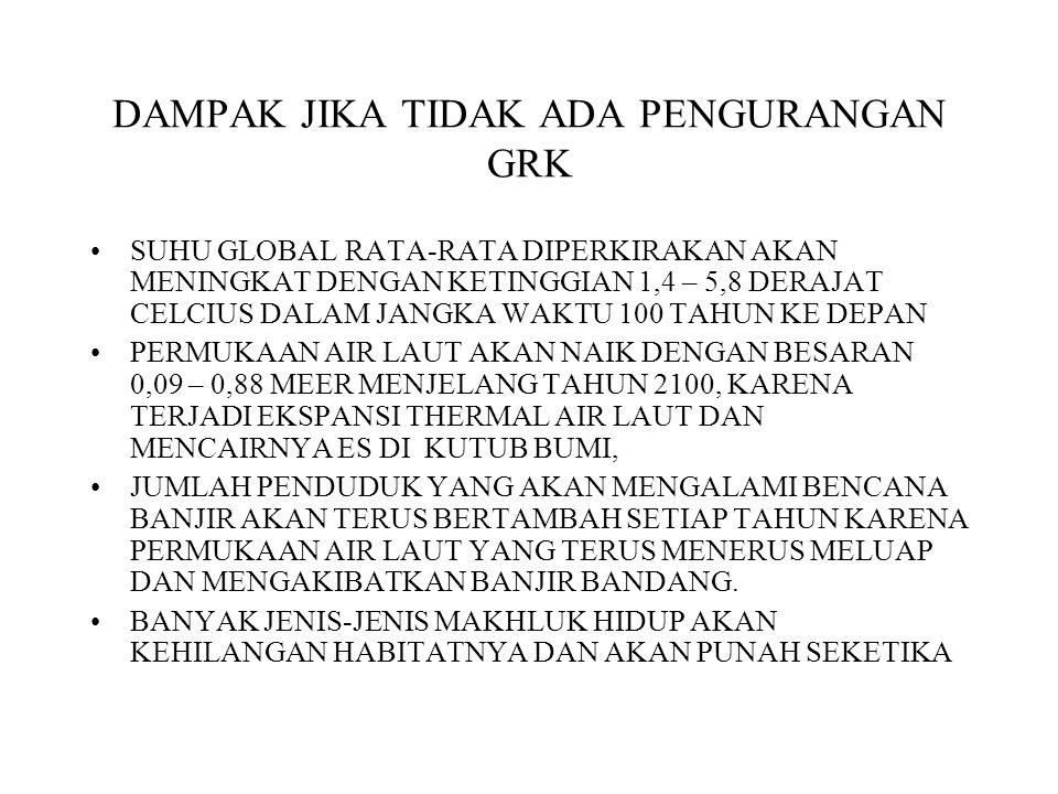 CDM DI INDONESIA INDONESIA MERUPAKAN SALAH SATU NEGARA YANG TERMASUK DALAM NON-ANNEX 1 DARI KONVENSI YANG DIPERKENANKAN UNTUK BERPARTISIPASI DALAM CLEAN DEVELOPMENT MECHANISM SEBAGAI NEGARA TUAN RUMAH.
