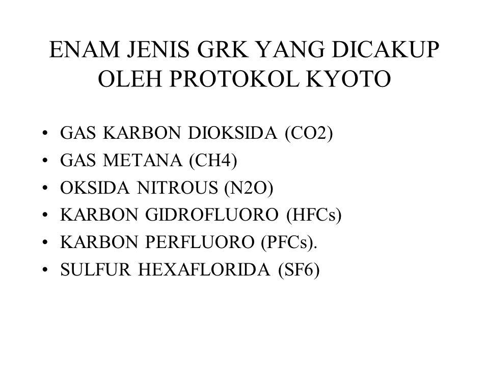 SUMBER UTAMA GRK GASGWPSUMBER UTAMA ASAL DARI ENERGI (CO2)1 PEMBAKARAN BAHAN BAKAR FOSIL (PADAT, CAIR, DAN GAS) UNTUK PEMBANGKIT ENERGI ASAL BUKAN DARI ENERGI1INSINERASI DARI BATU KAPUR PADA INDUSTRI PROSES (PABRIK SEMEN) INSINERASI LIMBAH PADAT METANA (CHA4)21FERMENTASI ANAEROBIK DI TEMPAT PEMBUANGAN SAMPAH PENGOLAHAN ANAEROBIK LIMBAH CAIR KOTORAN HEWAN TERNAK SAWAH PADI OKSIDA NITROUS (N2O)310BAHAN BAKU PROSES INDUSTRI KIMIA PROSES PENCERNAAN KOTOTRAN HEWAN TERNAK KARBON HIDROFLUORO (HFCS) 140 – 11.700 PRODUKSI HCFC – 22 KEBOCORAN DARI MEDIA PENDINGIN PADA KULKAS DAN AIRCONDITIONING, DSB KARBON PERFLUORO (PFCS) 6.500- 9.200 KEBOCORAN PADA BAHAN ISOLASI PANAS PADA PEMBERSIHAN METAL PENGGUNAAN BAHAN ETCHING DALAM PROSES PRODUKSI SEMI KONDUKTOR SULFUR HEXAFLUORIDA (SF6) 23.900PENGGUNAAN PENUTUP GAS DALAM PROSES PENCAIRAN MAGNESIUM PENGGUNAAN DALAM PROSES PRODUKSI BAHAN SEMI KONDUKTOR PENGGUNAAN SEBAGAI ISOLASI GAS LISTRIK