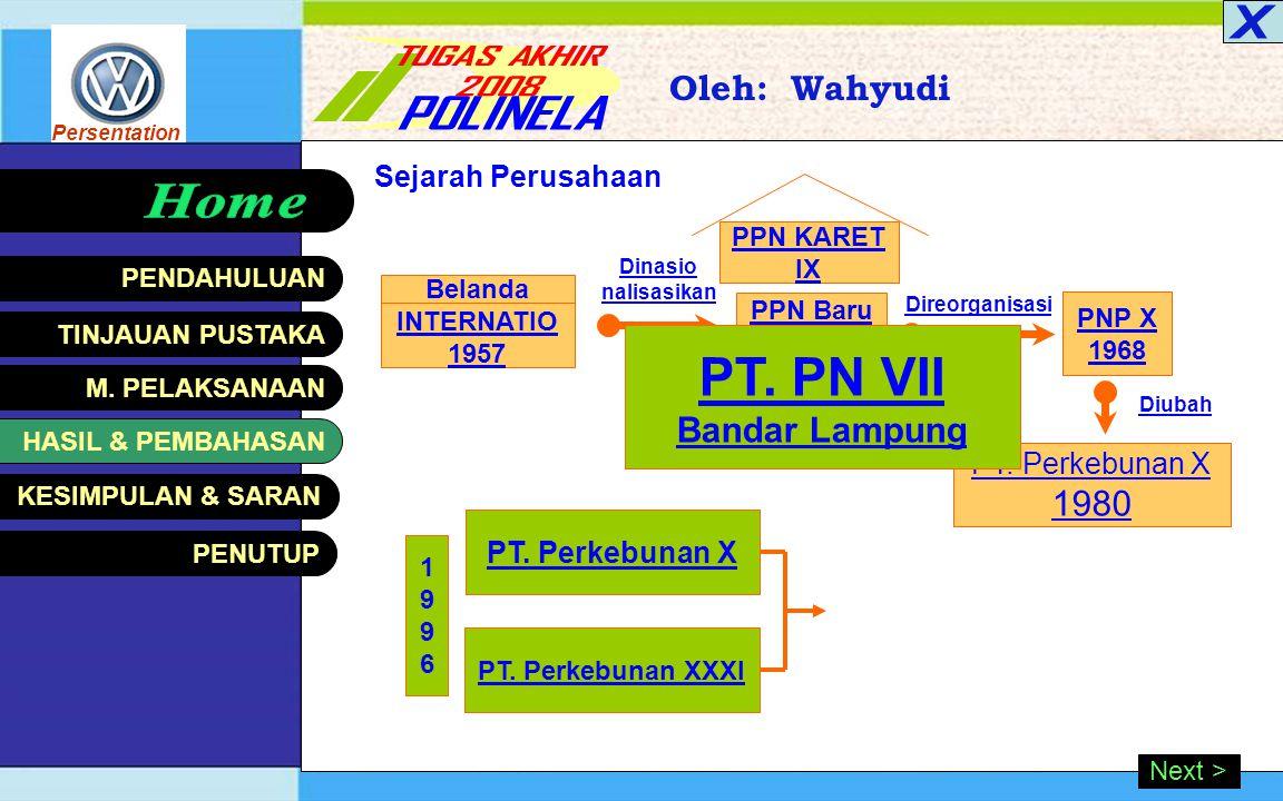 Persentation M.