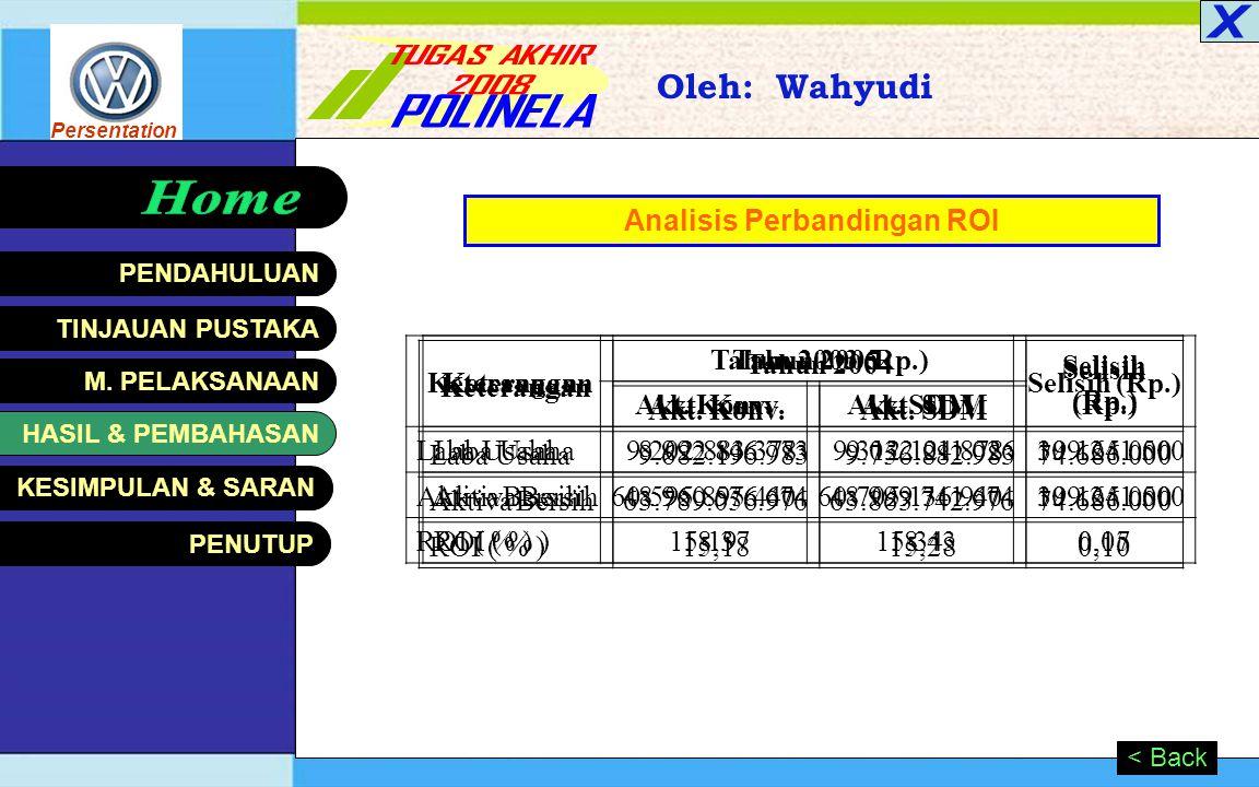 Persentation HASIL & PEMBAHASAN Oleh: Wahyudi Next >< Back Analisis Perbandingan Laporan Neraca Keterangan Tahun 2003 (Rp.) Selisih (Rp.) Akt. Konv.Ak