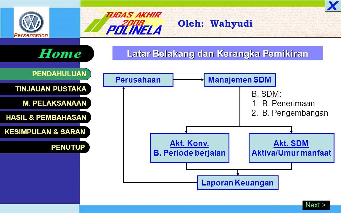 Persentation HASIL & PEMBAHASAN Oleh: Wahyudi Next >< Back Perlakuan Biaya Sumber Daya Manusia Tahun 2003 Aktiva Sumber Daya ManusiaRp.