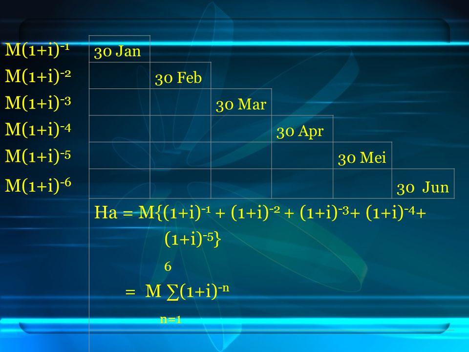 M(1+i) -1 30 Jan M(1+i) -2 30 Feb M(1+i) -3 30 Mar M(1+i) -4 30 Apr M(1+i) -5 30 Mei M(1+i) -6 30 Jun Ha = M{(1+i) -1 + (1+i) -2 + (1+i) -3 + (1+i) -4