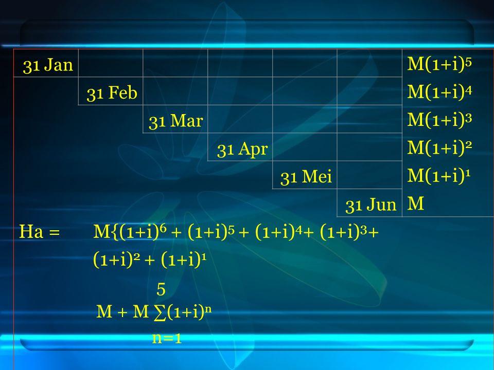 31 Jan M(1+i) 5 31 Feb M(1+i) 4 31 Mar M(1+i) 3 31 Apr M(1+i) 2 31 Mei M(1+i) 1 31 Jun M Ha = M{(1+i) 6 + (1+i) 5 + (1+i) 4 + (1+i) 3 + (1+i) 2 + (1+i