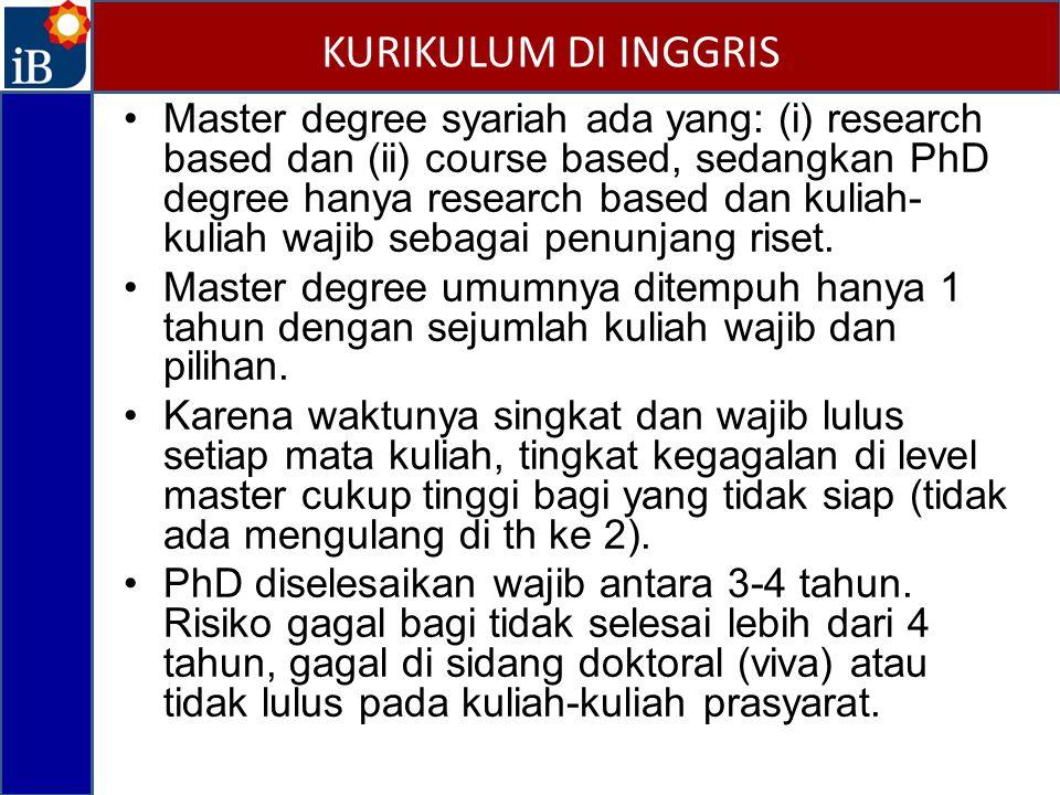 Master degree syariah ada yang: (i) research based dan (ii) course based, sedangkan PhD degree hanya research based dan kuliah- kuliah wajib sebagai penunjang riset.