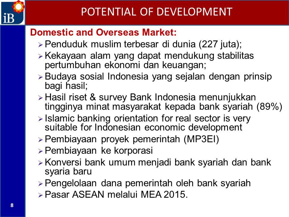 Terbatasnya perguruan tinggi yang menawarkan program studi ekonomi/keuangan/perbankan/bisnis syariah pada semua strata S1/S2/S3.