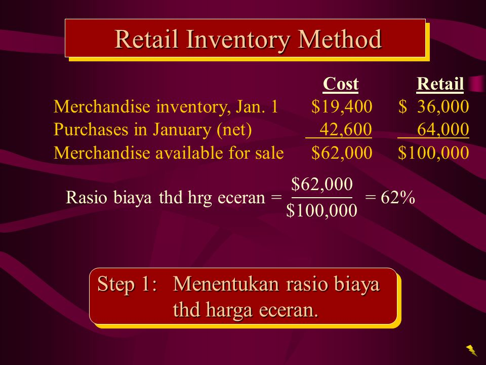Retail Inventory Method Step 1: Menentukan rasio biaya thd harga eceran. Cost Retail Merchandise inventory, Jan. 1$19,400$ 36,000 Purchases in January