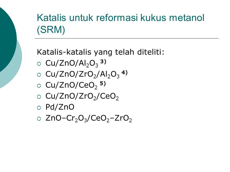 Katalis untuk reformasi kukus metanol (SRM) Katalis-katalis yang telah diteliti:  Cu/ZnO/Al 2 O 3 3)  Cu/ZnO/ZrO 2 /Al 2 O 3 4)  Cu/ZnO/CeO 2 5)  Cu/ZnO/ZrO 2 /CeO 2  Pd/ZnO  ZnO–Cr 2 O 3 /CeO 2 –ZrO 2
