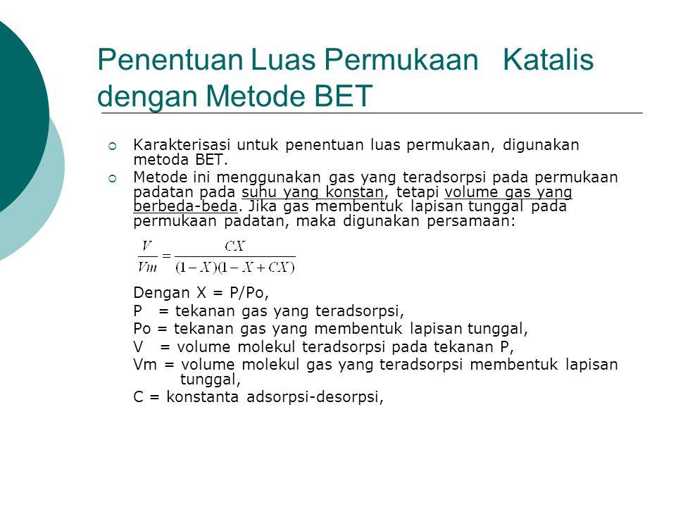 Penentuan Luas Permukaan Katalis dengan Metode BET  Karakterisasi untuk penentuan luas permukaan, digunakan metoda BET.  Metode ini menggunakan gas