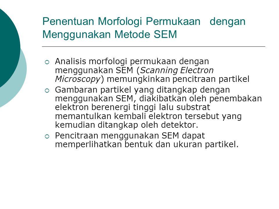 Penentuan Morfologi Permukaan dengan Menggunakan Metode SEM  Analisis morfologi permukaan dengan menggunakan SEM (Scanning Electron Microscopy) memun
