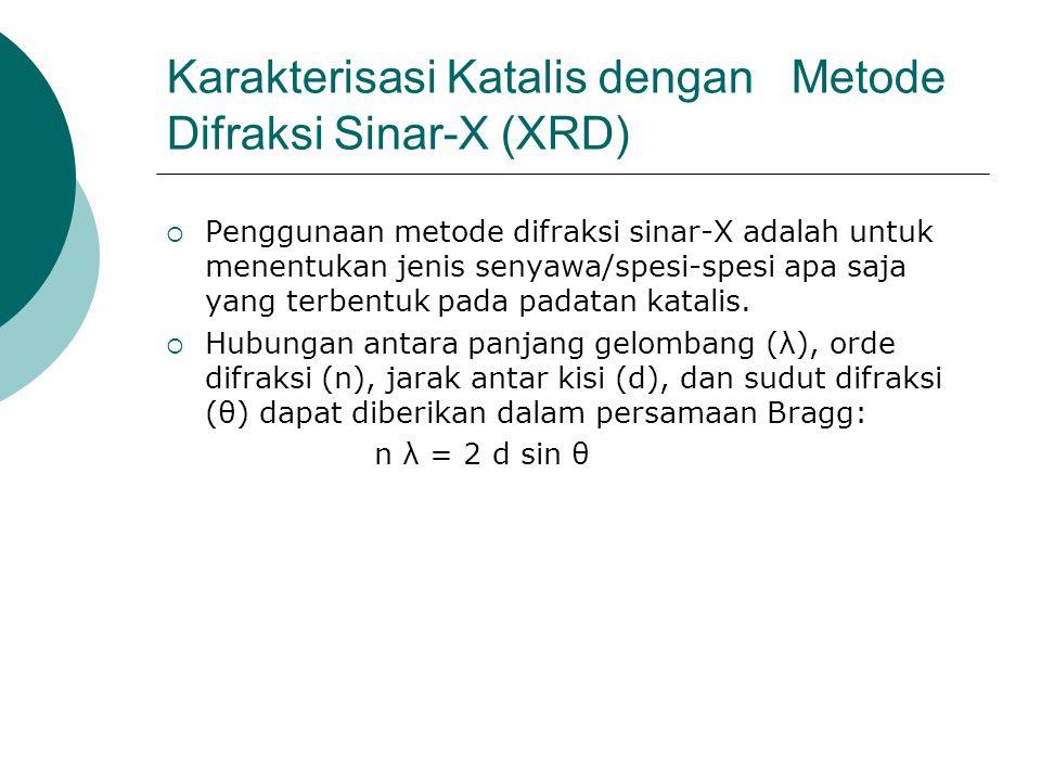 Karakterisasi Katalis dengan Metode Difraksi Sinar-X (XRD)  Penggunaan metode difraksi sinar-X adalah untuk menentukan jenis senyawa/spesi-spesi apa saja yang terbentuk pada padatan katalis.