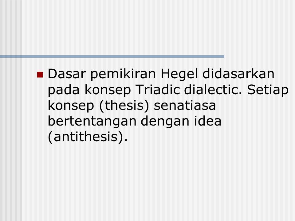 Dasar pemikiran Hegel didasarkan pada konsep Triadic dialectic. Setiap konsep (thesis) senatiasa bertentangan dengan idea (antithesis).