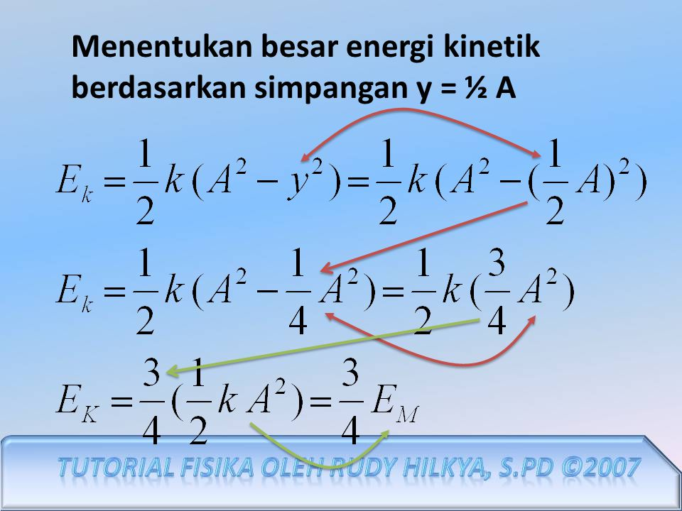 Menentukan besar energi kinetik berdasarkan simpangan y = ½ A