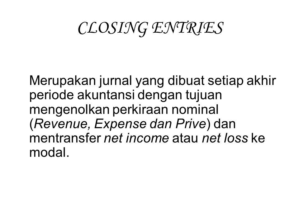 1. Menutup Pendapatan Pendapatan…..xxx - Ikhtisar L/R -xxx