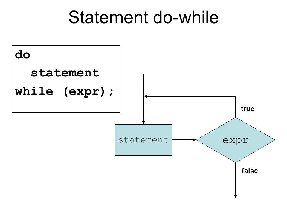 Perulangan do-while sangat mirip dengan while, kecuali expr diperiksa di akhir iterasi dan bukan di awal Perbedaan utama dari do-while dan while adalah pada do-while statement pasti dijalankan pada iterasi pertama Jadi pada statement do-while, statement pasti dijalankan minimal satu kali