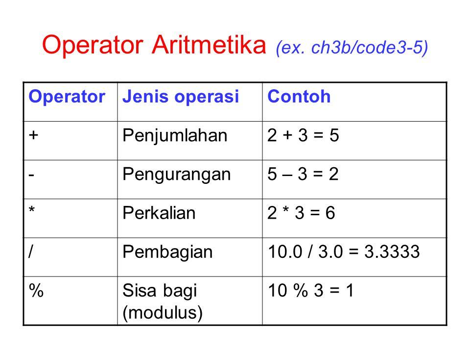 Operator Aritmetika (ex. ch3b/code3-5) OperatorJenis operasiContoh +Penjumlahan2 + 3 = 5 -Pengurangan5 – 3 = 2 *Perkalian2 * 3 = 6 /Pembagian10.0 / 3.