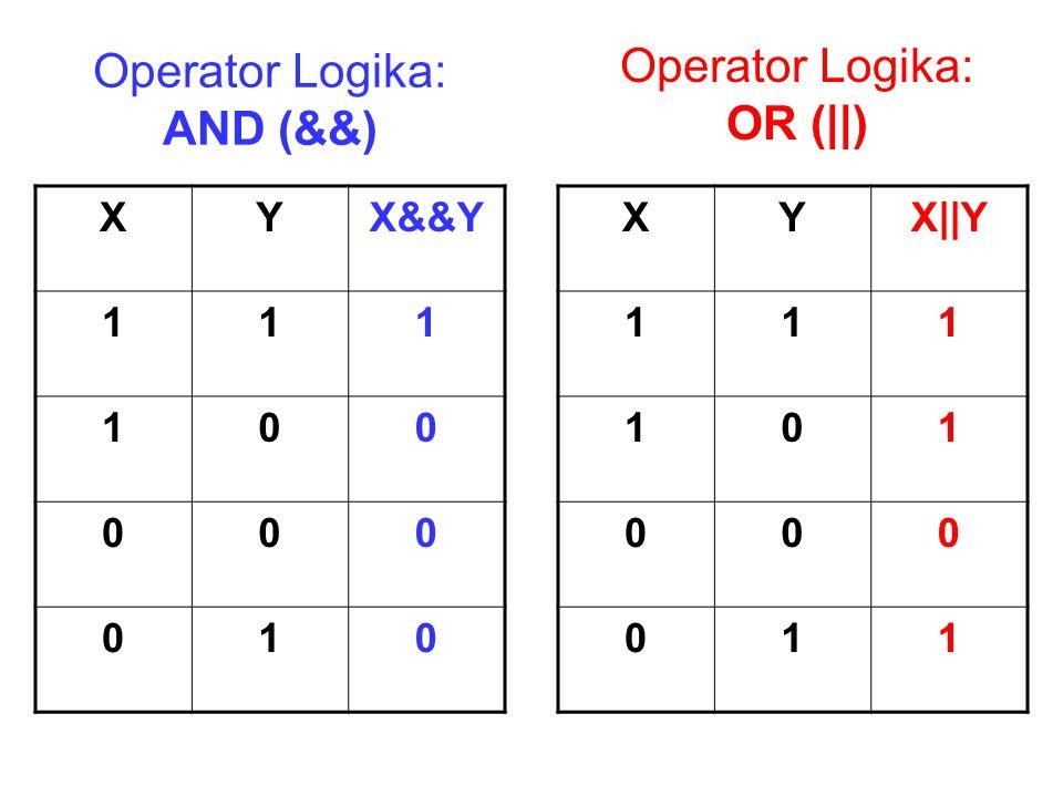 Operator NOT (!) Operator NOT : menghasilkan nilai kebalikan Contoh: !((1&&1)&&(0||1)) Solusi: !((1&&1)&&(0||1)) !(1&&1) !(1) = 0 X!X 10 01 Ex.
