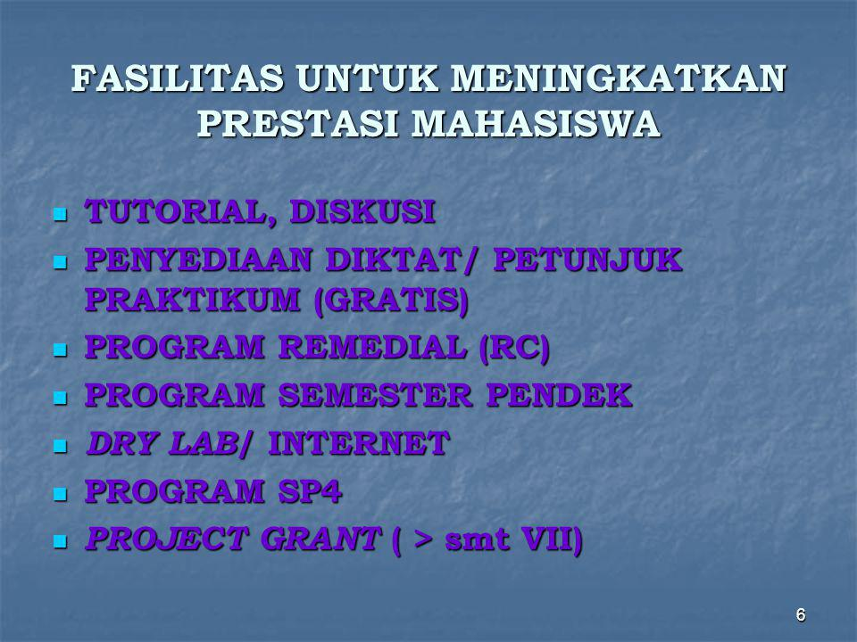 6 FASILITAS UNTUK MENINGKATKAN PRESTASI MAHASISWA TUTORIAL, DISKUSI TUTORIAL, DISKUSI PENYEDIAAN DIKTAT/ PETUNJUK PRAKTIKUM (GRATIS) PENYEDIAAN DIKTAT/ PETUNJUK PRAKTIKUM (GRATIS) PROGRAM REMEDIAL (RC) PROGRAM REMEDIAL (RC) PROGRAM SEMESTER PENDEK PROGRAM SEMESTER PENDEK DRY LAB / INTERNET DRY LAB / INTERNET PROGRAM SP4 PROGRAM SP4 PROJECT GRANT ( > smt VII) PROJECT GRANT ( > smt VII)