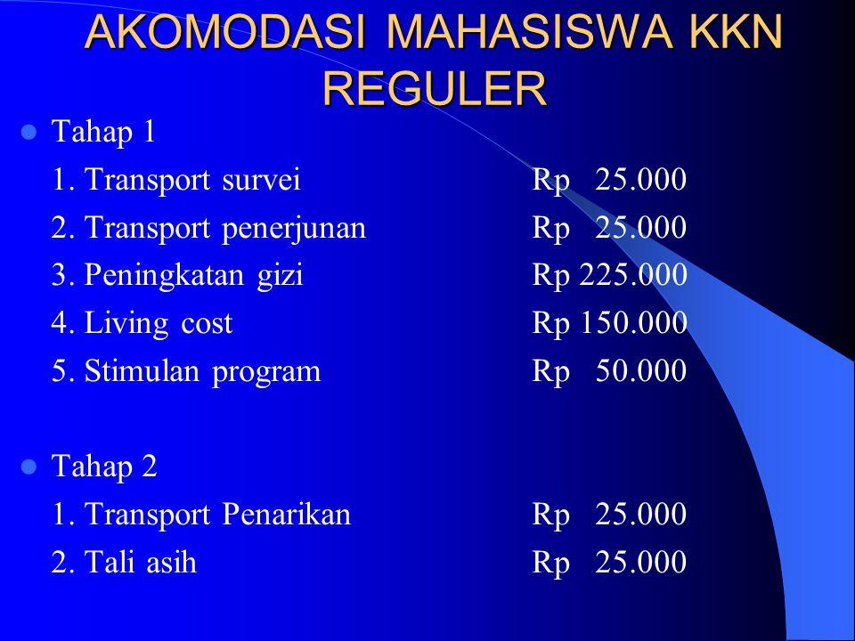 AKOMODASI MAHASISWA KKN REGULER Tahap 1 1.Transport surveiRp 25.000 2.