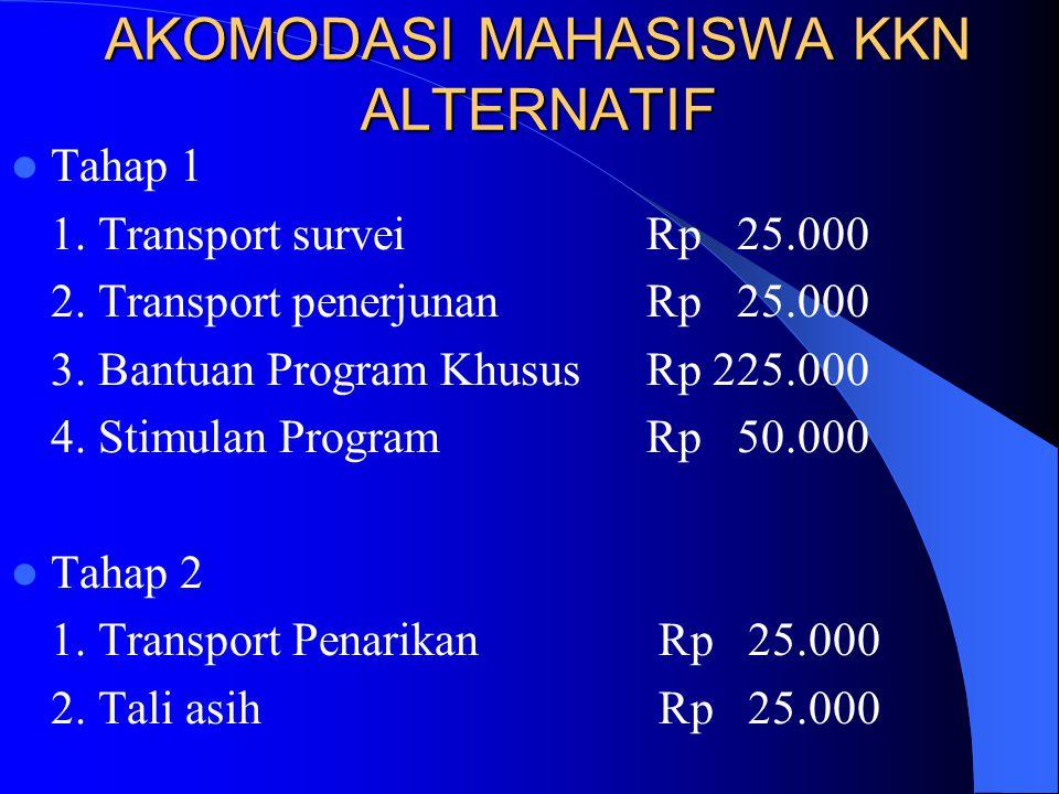 AKOMODASI MAHASISWA KKN ALTERNATIF Tahap 1 1.Transport surveiRp 25.000 2.