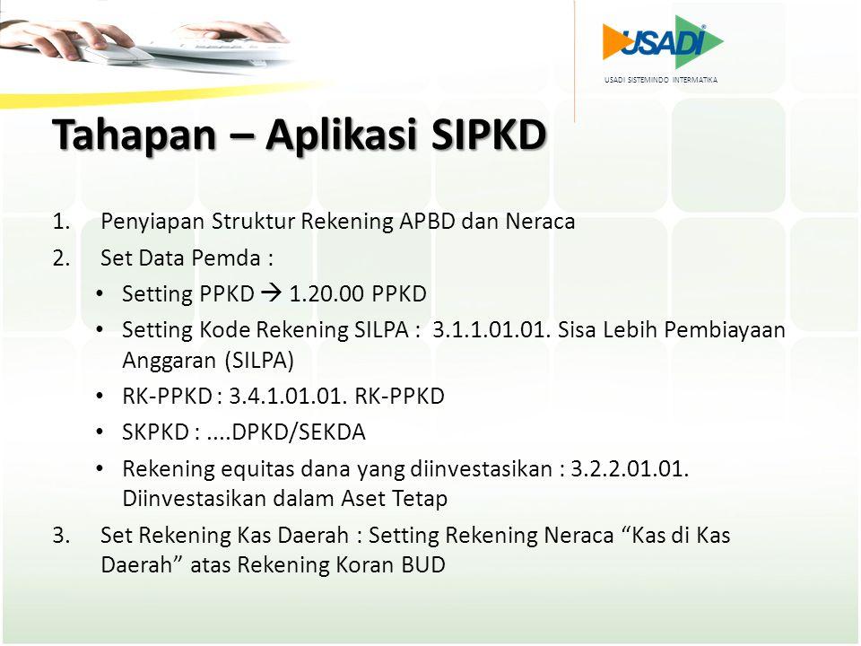 USADI SISTEMINDO INTERMATIKA Tahapan – Aplikasi SIPKD 1.Penyiapan Struktur Rekening APBD dan Neraca 2.Set Data Pemda : Setting PPKD  1.20.00 PPKD Set