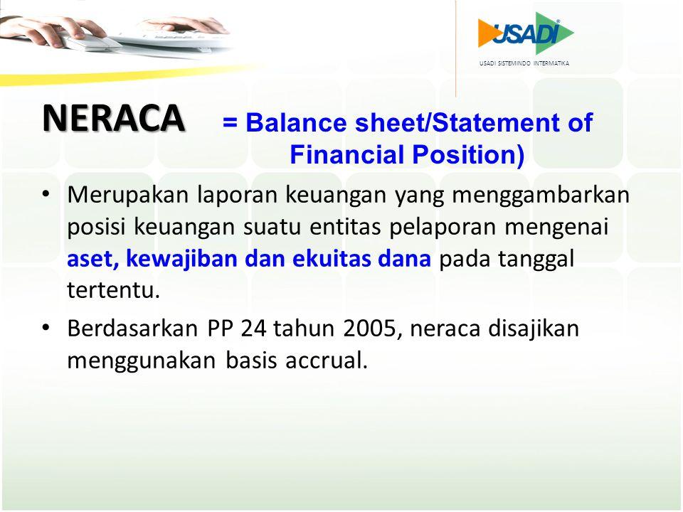 USADI SISTEMINDO INTERMATIKA NERACA Merupakan laporan keuangan yang menggambarkan posisi keuangan suatu entitas pelaporan mengenai aset, kewajiban dan