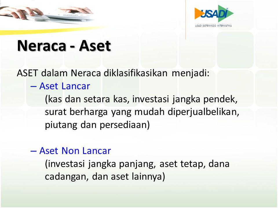 USADI SISTEMINDO INTERMATIKA Neraca - Aset ASET dalam Neraca diklasifikasikan menjadi: – Aset Lancar (kas dan setara kas, investasi jangka pendek, sur