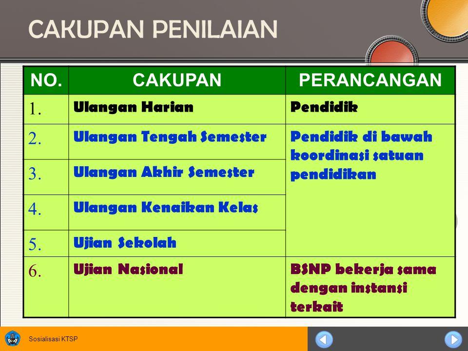Sosialisasi KTSP Contoh 3 Setiap Ulangan Harian, Ulangan Tengah Semester, dan Akhir Semester bobotnya adalah sama.
