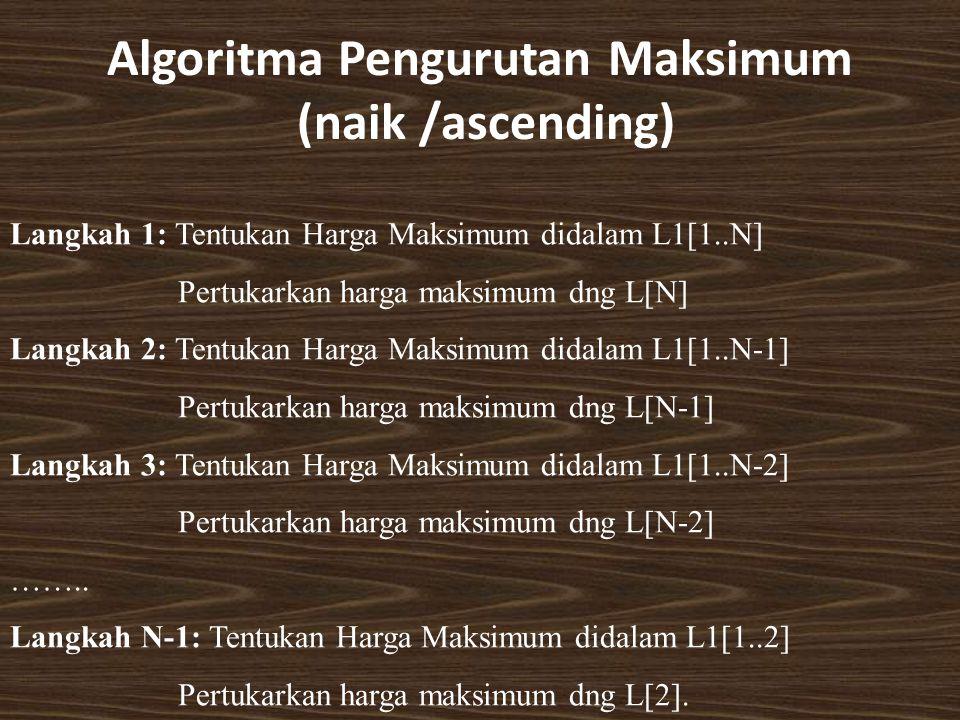 Algoritma Pengurutan Maksimum (naik /ascending) Langkah 1: Tentukan Harga Maksimum didalam L1[1..N] Pertukarkan harga maksimum dng L[N] Langkah 2: Ten