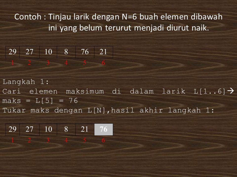 Contoh : Tinjau larik dengan N=6 buah elemen dibawah ini yang belum terurut menjadi diurut naik. 29271087621 123456 Langkah 1: Cari elemen maksimum di