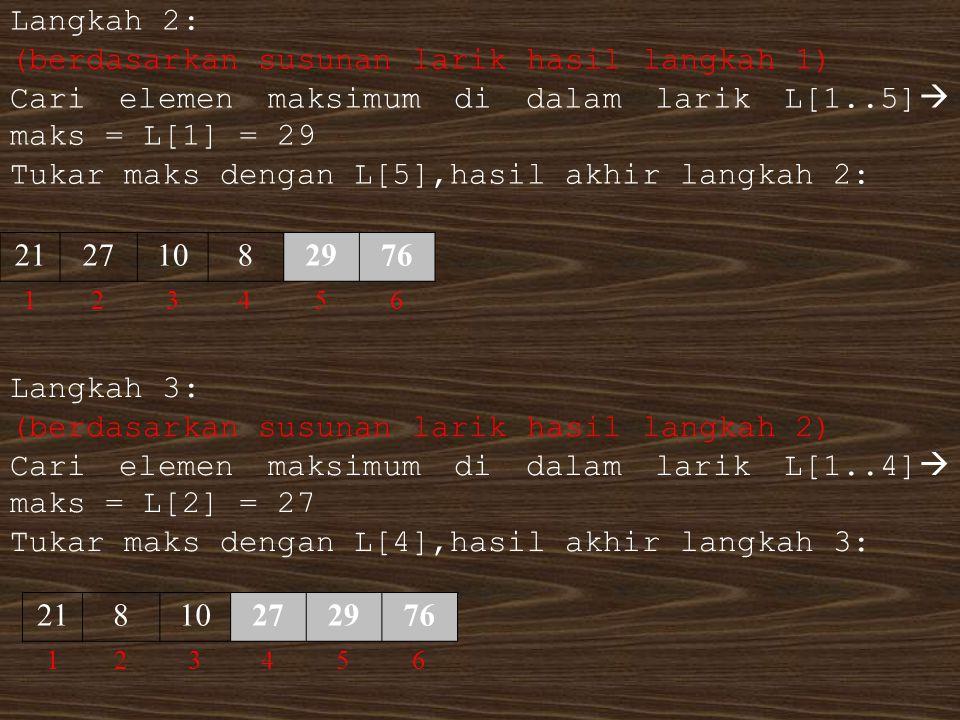 21271082976 123456 Langkah 2: (berdasarkan susunan larik hasil langkah 1) Cari elemen maksimum di dalam larik L[1..5]  maks = L[1] = 29 Tukar maks de