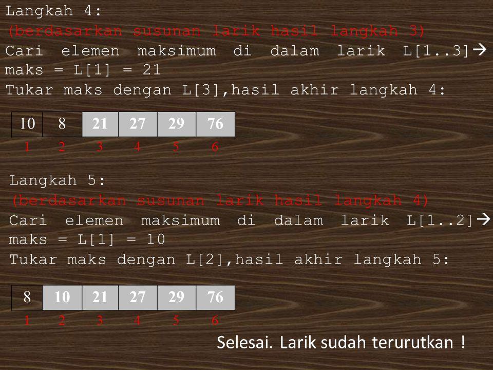 Langkah 4: (berdasarkan susunan larik hasil langkah 3) Cari elemen maksimum di dalam larik L[1..3]  maks = L[1] = 21 Tukar maks dengan L[3],hasil akh