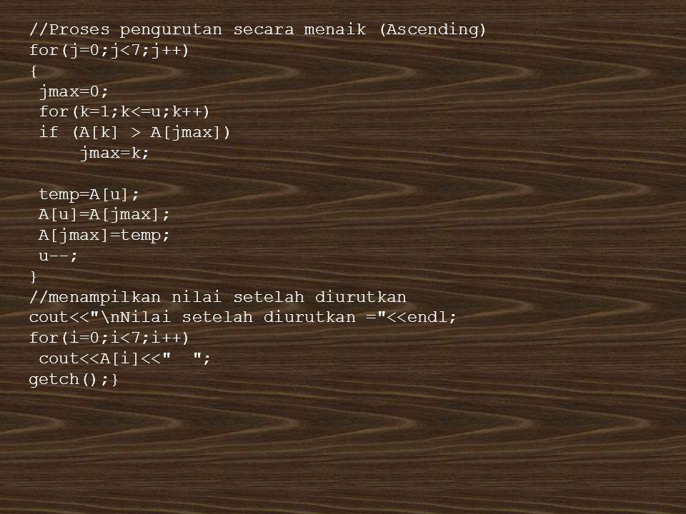 //Proses pengurutan secara menaik (Ascending) for(j=0;j<7;j++) { jmax=0; for(k=1;k<=u;k++) if (A[k] > A[jmax]) jmax=k; temp=A[u]; A[u]=A[jmax]; A[jmax