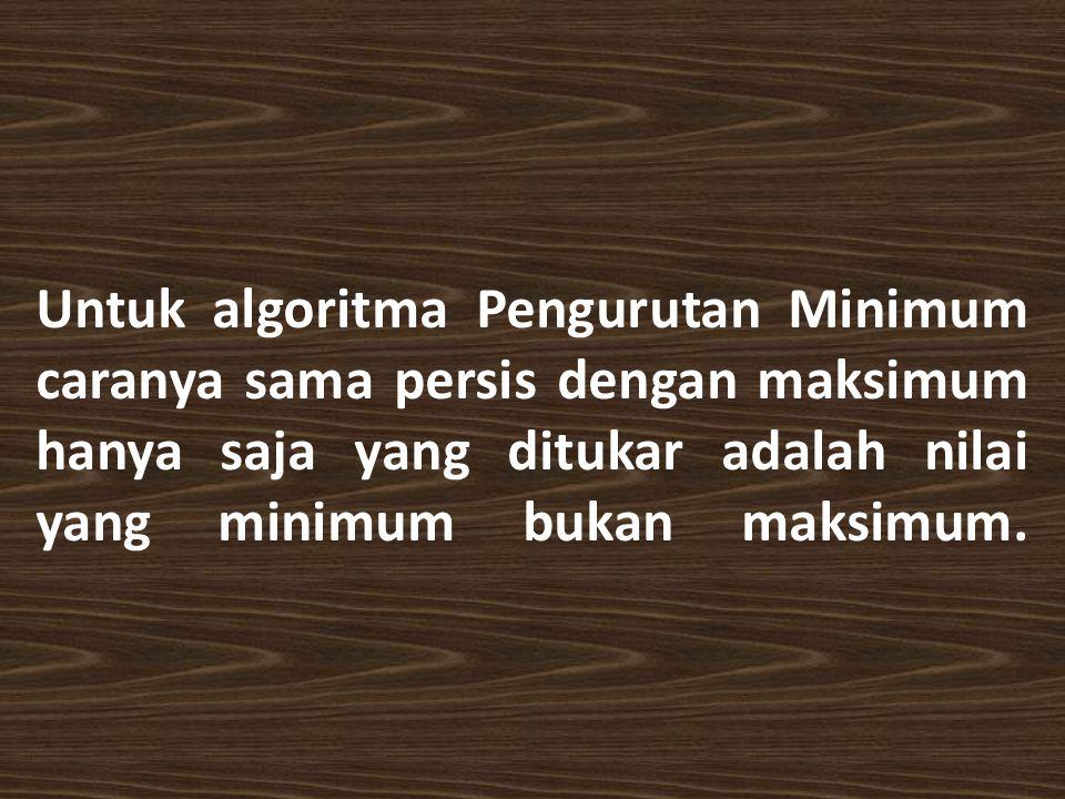Untuk algoritma Pengurutan Minimum caranya sama persis dengan maksimum hanya saja yang ditukar adalah nilai yang minimum bukan maksimum.