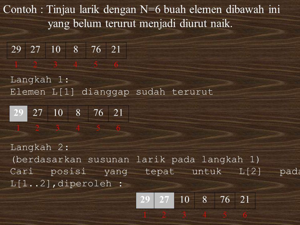 Contoh : Tinjau larik dengan N=6 buah elemen dibawah ini yang belum terurut menjadi diurut naik. 29271087621 123456 Langkah 1: Elemen L[1] dianggap su