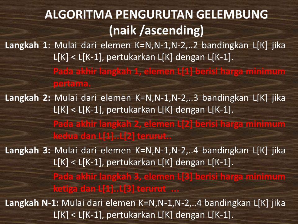 ALGORITMA PENGURUTAN GELEMBUNG (naik /ascending) Langkah 1: Mulai dari elemen K=N,N-1,N-2,..2 bandingkan L[K] jika L[K] < L[K-1], pertukarkan L[K] den