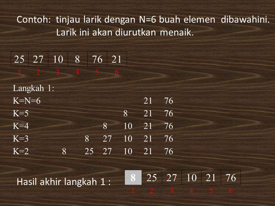 Contoh: tinjau larik dengan N=6 buah elemen dibawahini. Larik ini akan diurutkan menaik. Langkah 1: K=N=62176 K=582176 K=48102176 K=3827102176 K=28252