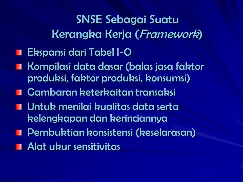 Sistem Neraca Sosial Ekonomi (SNSE) ???