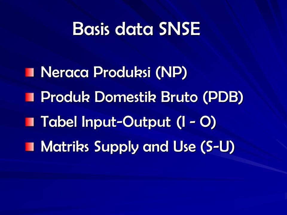 Kajian dalam SNSE Distribusi Pendapatan Redistribusi pendapatan..... Penerimaan Pendapatan/penerimaan > < Pengeluaran Tabungan (penyeimbang)