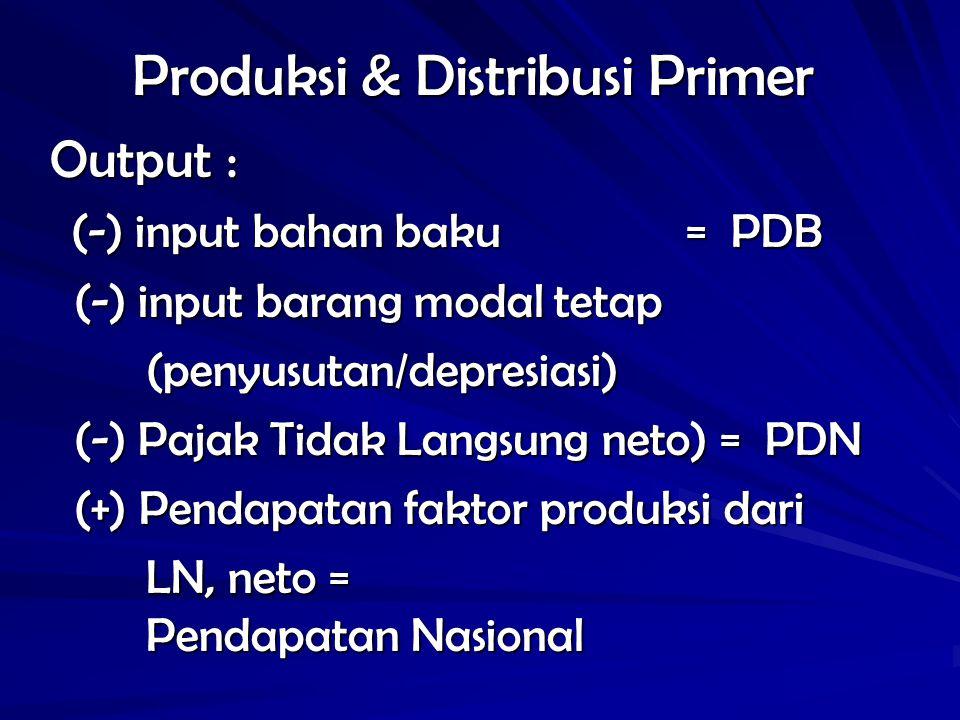 Nilai tambah (bruto & neto) Nilai Tambah Bruto = Output (minus) biaya/konsumsi antara (minus) biaya/konsumsi antara Nilai tambah Neto = Output (minus)