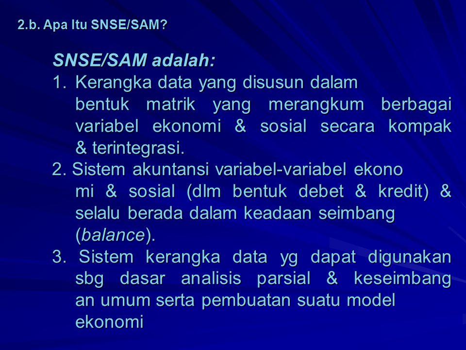 2.a. Latar Belakang 1. Pertumbuhan Ekonomi 2. Distribusi Pendapatan 3. Ketenagakerjaan Pembangunan Ekonomi Sistem Neraca Sosial Ekonomi (SNSE)