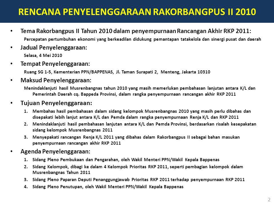 Tema Rakorbangpus II Tahun 2010 dalam penyempurnaan Rancangan Akhir RKP 2011: Percepatan pertumbuhan ekonomi yang berkeadilan didukung pemantapan tata
