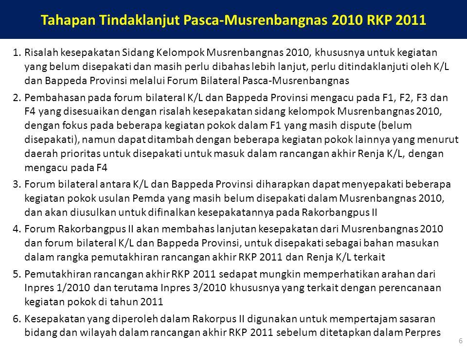 Tahapan Tindaklanjut Pasca-Musrenbangnas 2010 RKP 2011 1.Risalah kesepakatan Sidang Kelompok Musrenbangnas 2010, khususnya untuk kegiatan yang belum d