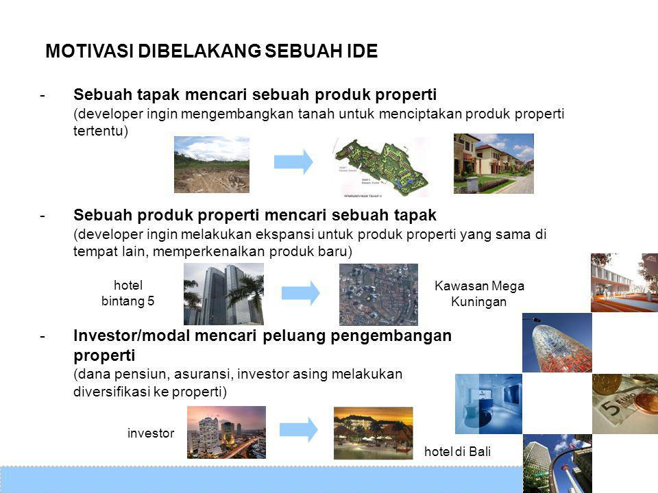 -Sebuah tapak mencari sebuah produk properti (developer ingin mengembangkan tanah untuk menciptakan produk properti tertentu) -Sebuah produk properti
