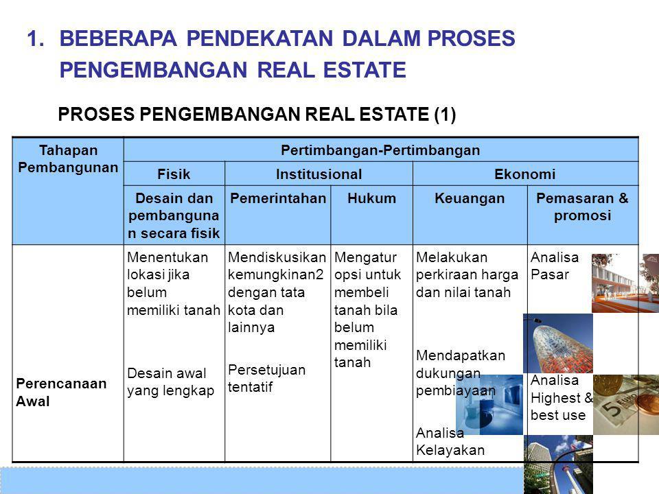 PROSES PENGEMBANGAN REAL ESTATE (1) 1.BEBERAPA PENDEKATAN DALAM PROSES PENGEMBANGAN REAL ESTATE Tahapan Pembangunan Pertimbangan-Pertimbangan FisikIns