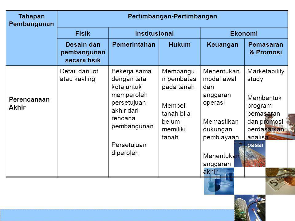 Tahapan Pembangunan Pertimbangan-Pertimbangan FisikInstitusionalEkonomi Desain dan pembangunan secara fisik PemerintahanHukumKeuanganPemasaran & Promo